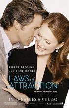Laws of Attraction - Peter Howitt